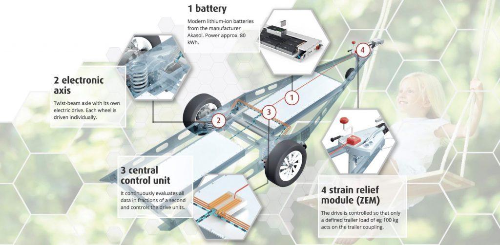 Electric Trailer - mechanism