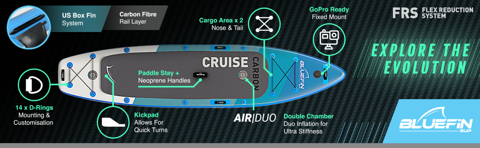 bluefin paddleboards - tech