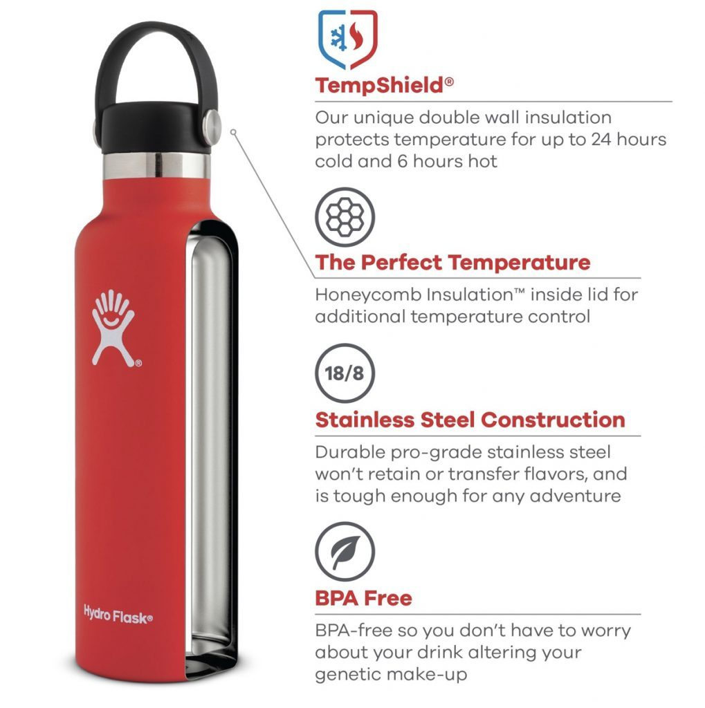 Best camping flasks - red hydro flask with diagram on how it works